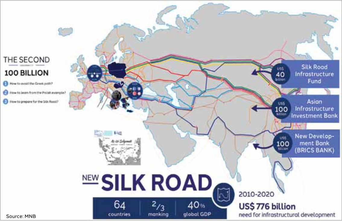 Hungary A Key State On The Silk Road PAGEO Geopolitical Institute - Us new silk road map